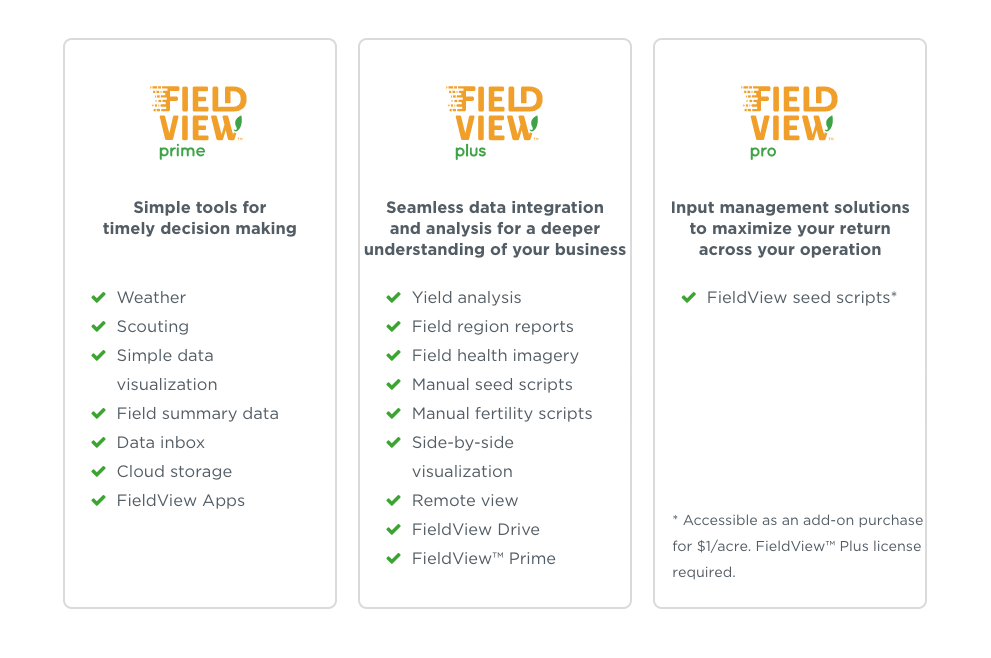 fieldviewpricing
